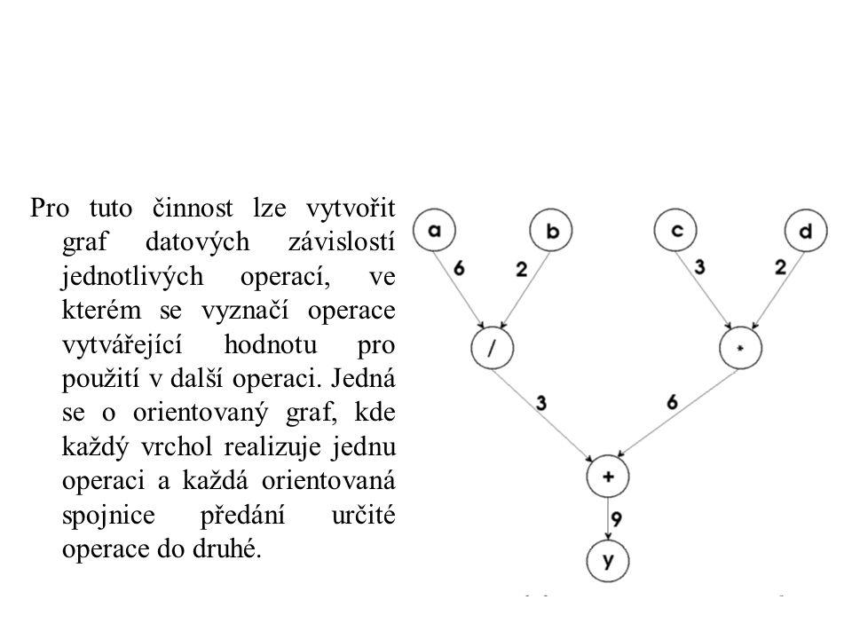 Pro tuto činnost lze vytvořit graf datových závislostí jednotlivých operací, ve kterém se vyznačí operace vytvářející hodnotu pro použití v další operaci.