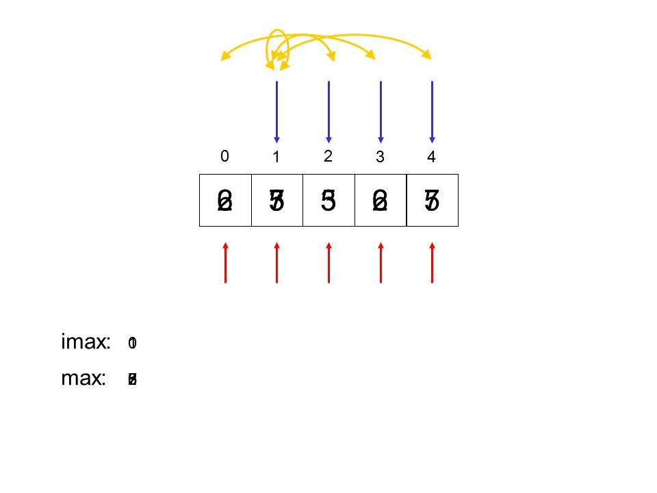 67325 0 1 2 34 imax: 0 max: 6 1 7 572635 253