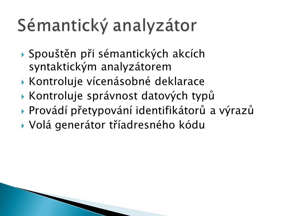  Spouštěn při sémantických akcích syntaktickým analyzátorem  Kontroluje vícenásobné deklarace  Kontroluje správnost datových typů  Provádí přetypování identifikátorů a výrazů  Volá generátor tříadresného kódu