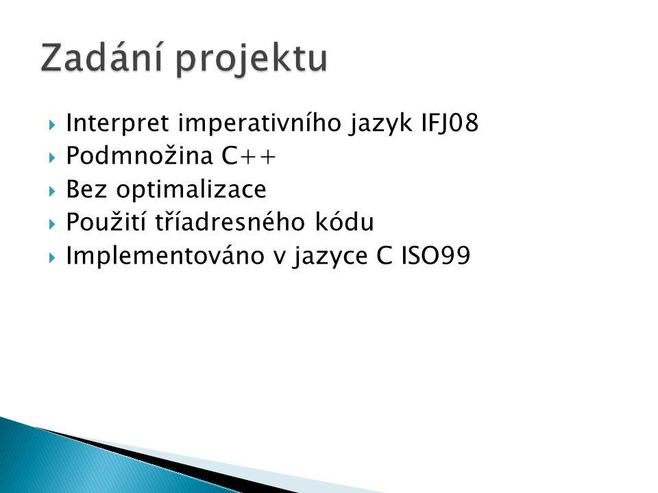  Interpret imperativního jazyk IFJ08  Podmnožina C++  Bez optimalizace  Použití tříadresného kódu  Implementováno v jazyce C ISO99