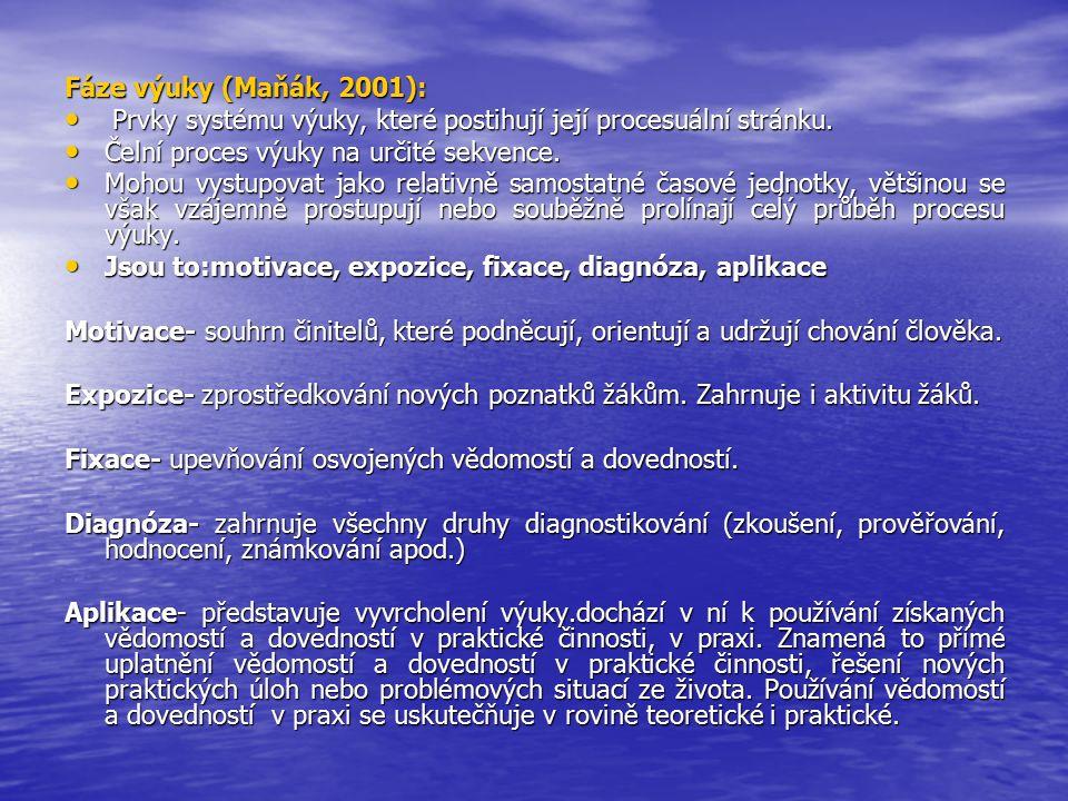 Fáze výuky (Maňák, 2001): Prvky systému výuky, které postihují její procesuální stránku.