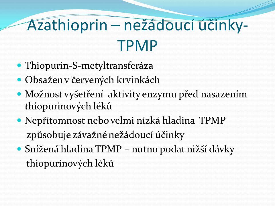 Azathioprin – nežádoucí účinky 1/10 útlum kostní dřeně – leukopenie trombocytopenie 1/100 – 1/1000 - nevolnost, zvracení virové, plísňové a bakteriální infekce pancreatitis cholestáza a hepatopathie, nefropathie alergické reakce Velmi vzácně tumory, poruchy krvetvorby, kolitidy až perforace střeva, pneumonitidy a další