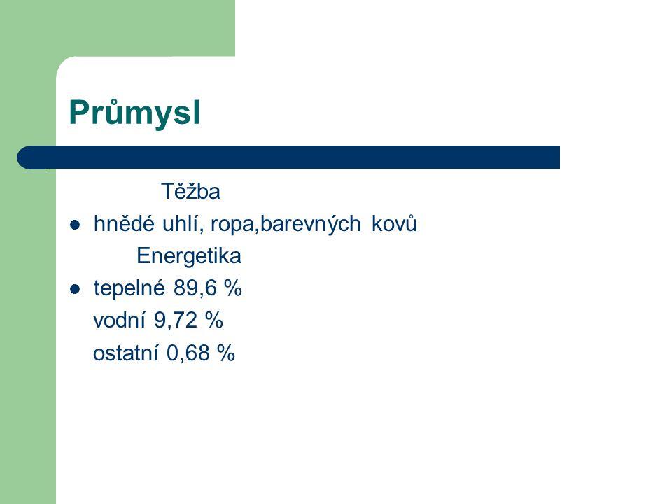 Průmysl Těžba hnědé uhlí, ropa,barevných kovů Energetika tepelné 89,6 % vodní 9,72 % ostatní 0,68 %