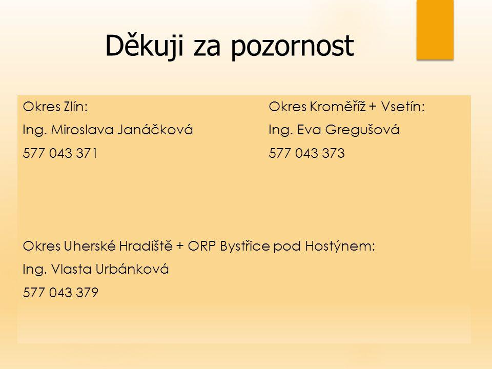 Děkuji za pozornost Okres Zlín:Okres Kroměříž + Vsetín: Ing.
