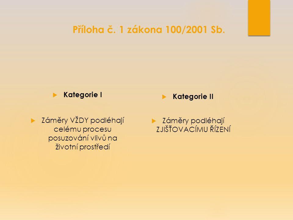 Příloha č. 1 zákona 100/2001 Sb.