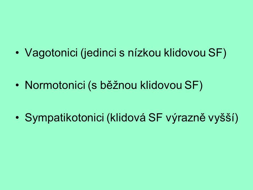 Vagotonici (jedinci s nízkou klidovou SF) Normotonici (s běžnou klidovou SF) Sympatikotonici (klidová SF výrazně vyšší)