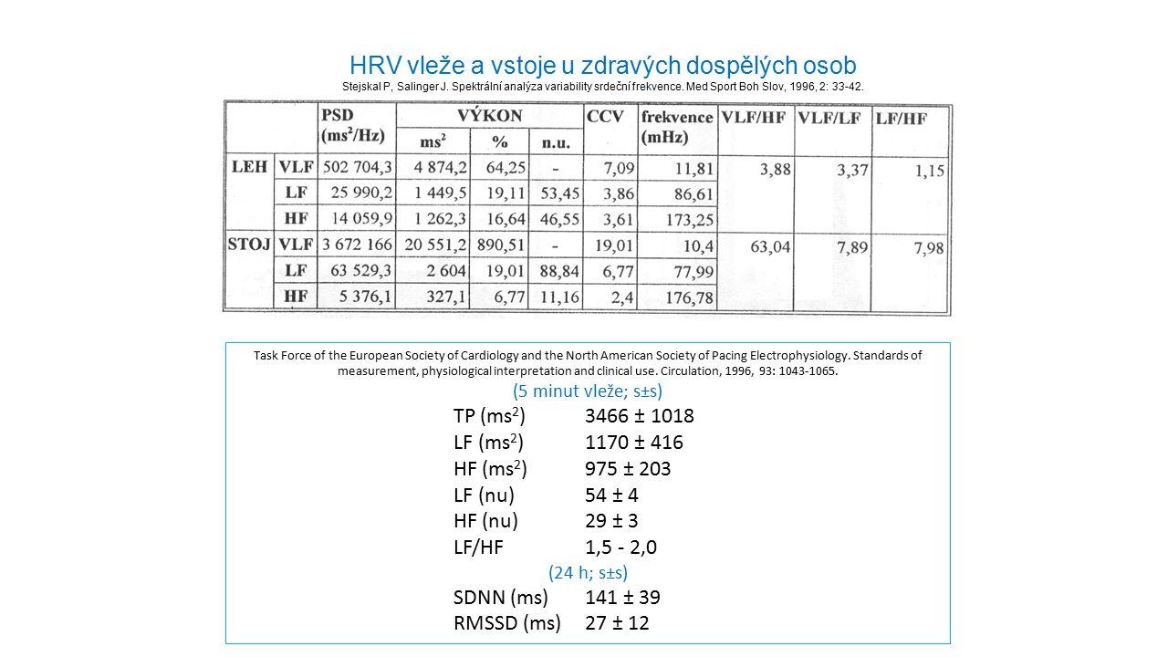 HRV vleže a vstoje u zdravých dospělých osob Stejskal P, Salinger J. Spektrální analýza variability srdeční frekvence. Med Sport Boh Slov, 1996, 2: 33
