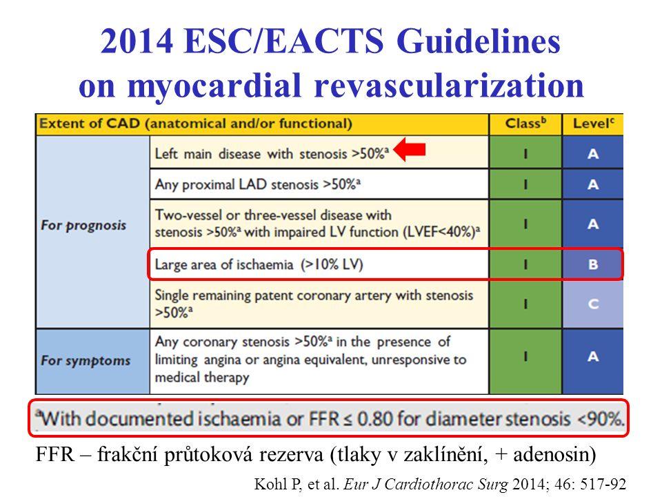 2014 ESC/EACTS Guidelines on myocardial revascularization FFR – frakční průtoková rezerva (tlaky v zaklínění, + adenosin) Kohl P, et al.