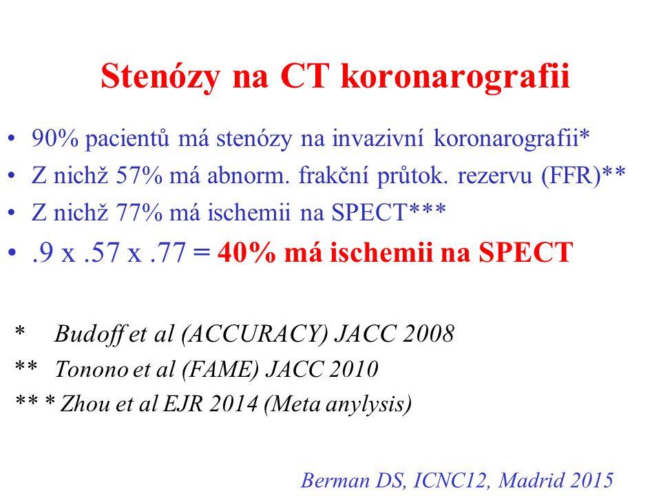 Stenózy na CT koronarografii 90% pacientů má stenózy na invazivní koronarografii* Z nichž 57% má abnorm.