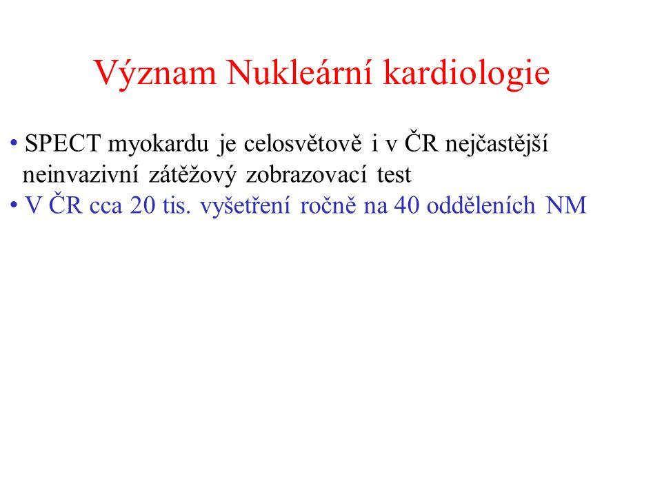 Význam Nukleární kardiologie SPECT myokardu je celosvětově i v ČR nejčastější neinvazivní zátěžový zobrazovací test V ČR cca 20 tis.
