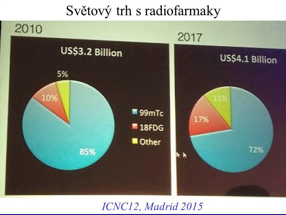 Světový trh s radiofarmaky ICNC12, Madrid 2015