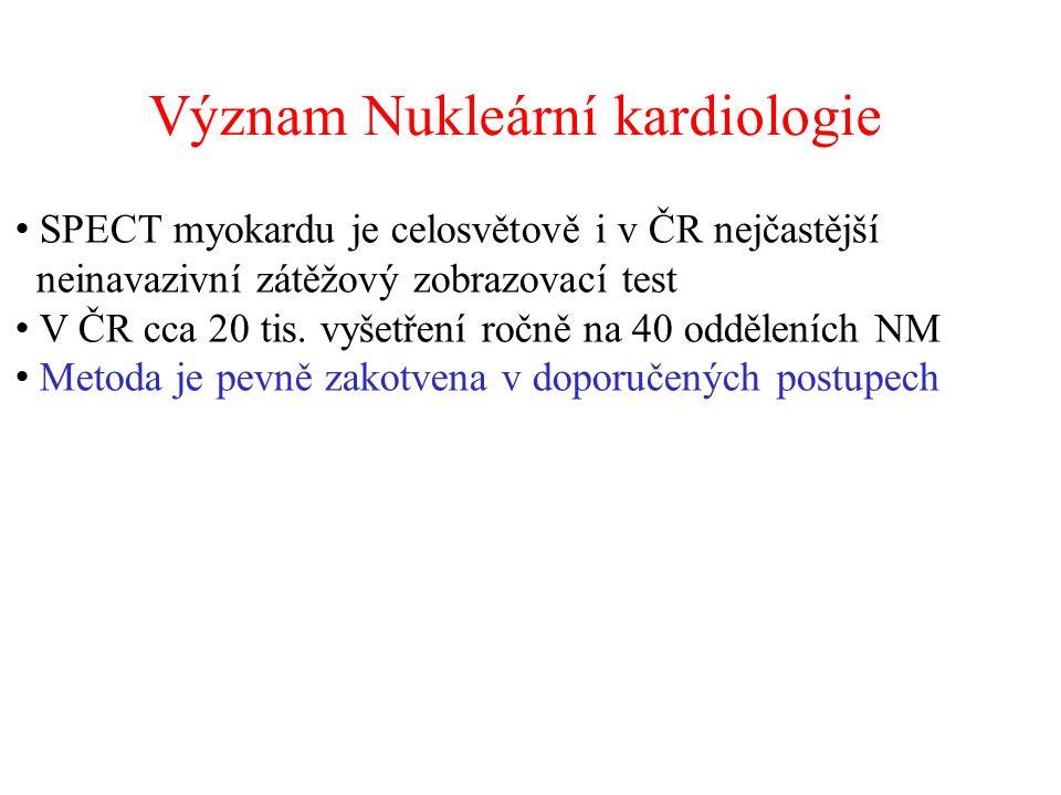 Význam Nukleární kardiologie SPECT myokardu je celosvětově i v ČR nejčastější neinavazivní zátěžový zobrazovací test V ČR cca 20 tis.