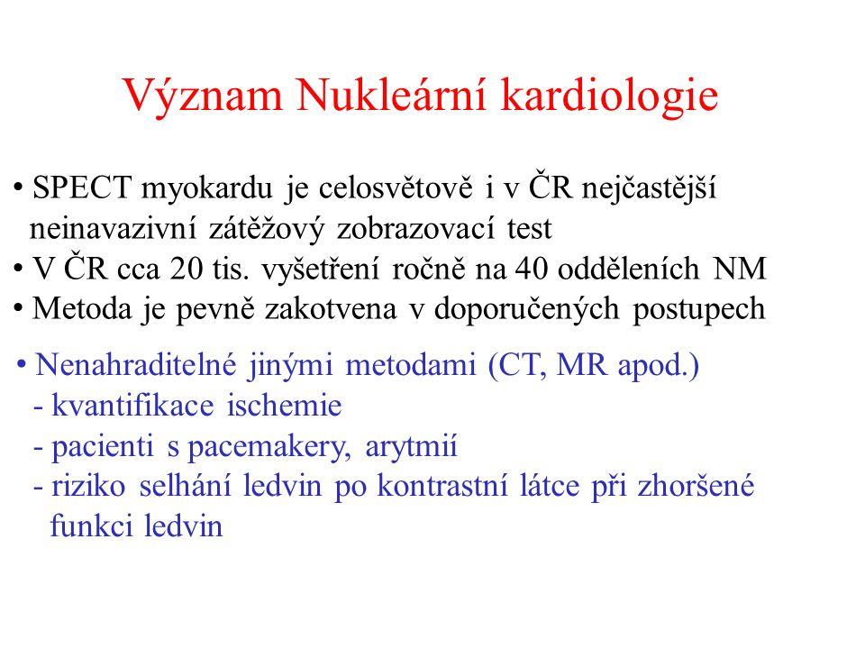 Význam Nukleární kardiologie Nenahraditelné jinými metodami (CT, MR apod.) - kvantifikace ischemie - pacienti s pacemakery, arytmií - riziko selhání ledvin po kontrastní látce při zhoršené funkci ledvin SPECT myokardu je celosvětově i v ČR nejčastější neinavazivní zátěžový zobrazovací test V ČR cca 20 tis.