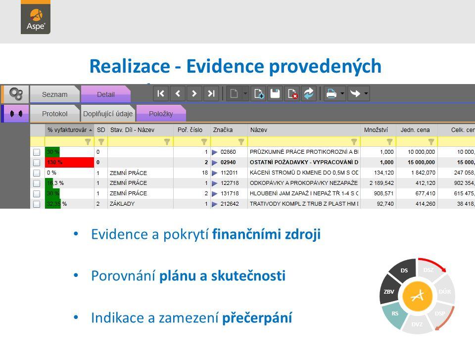 Realizace - Evidence provedených prací Evidence a pokrytí finančními zdroji Porovnání plánu a skutečnosti Indikace a zamezení přečerpání  DSZ DÚR DS ZBV RS DVZ DSP