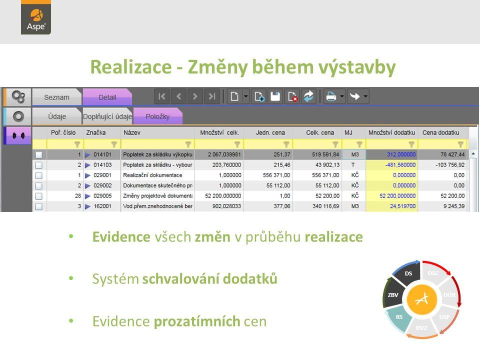 Realizace - Změny během výstavby Evidence všech změn v průběhu realizace Systém schvalování dodatků Evidence prozatímních cen  DSZ DÚR DS ZBV RS DVZ DSP