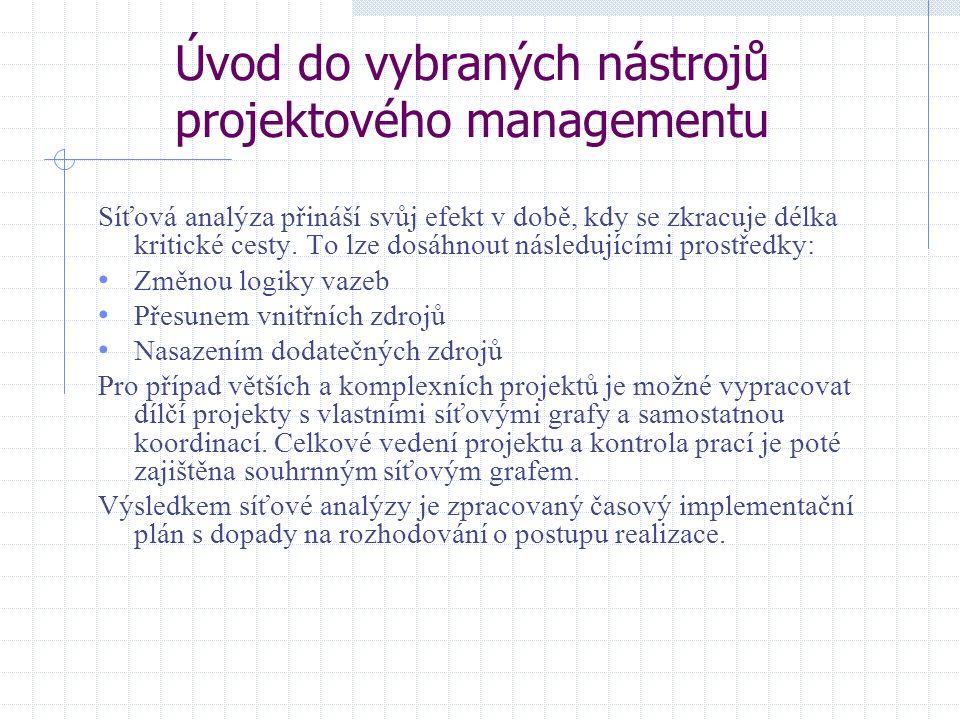 Úvod do vybraných nástrojů projektového managementu Síťová analýza přináší svůj efekt v době, kdy se zkracuje délka kritické cesty. To lze dosáhnout n