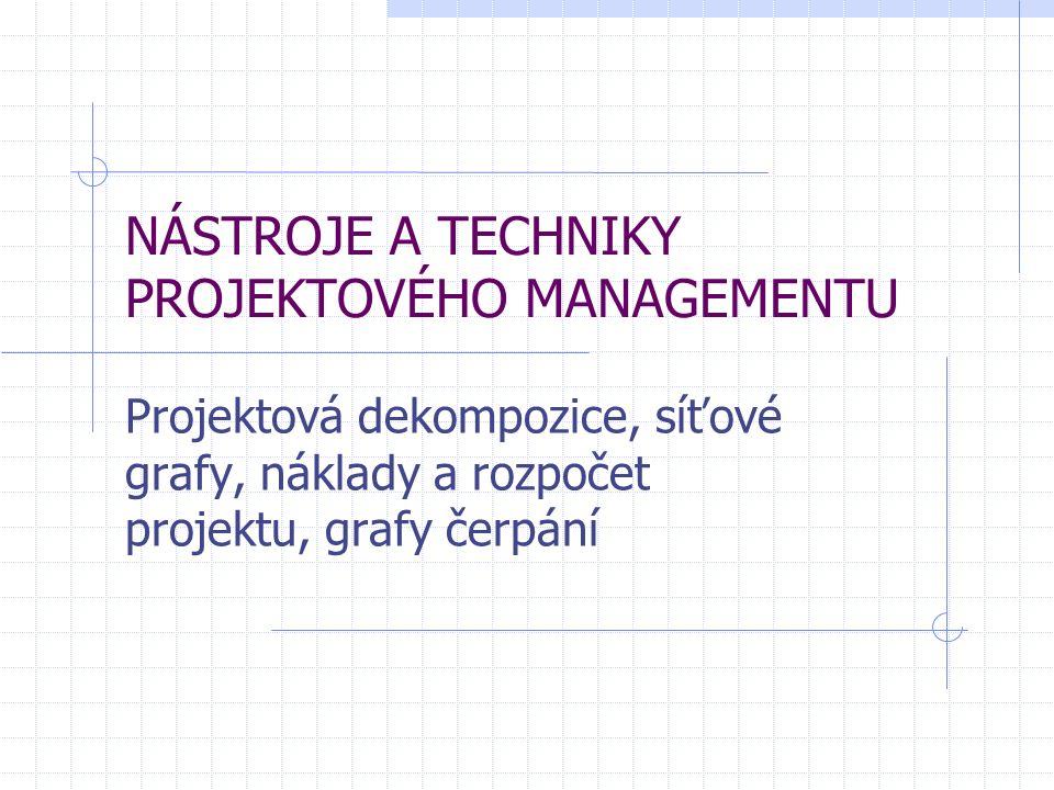 Úvod do vybraných nástrojů projektového managementu Časový plán projektu musí jednoznačně obsahovat i časový plán milníků: Nároky Srozumitelný pro každý zúčastněný subjekt Definovat postupné kroky pro dosažení stanoveného cíle Kvantitativně a kvalitativně kontrolovatelný Zaměřený na nevyhnutelné rozhodnutí Zachovat logiku postupů prací Dostatečně přehledný a stručný