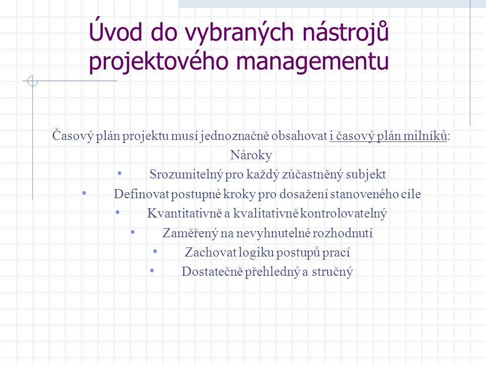 Úvod do vybraných nástrojů projektového managementu Časový plán projektu musí jednoznačně obsahovat i časový plán milníků: Nároky Srozumitelný pro kaž