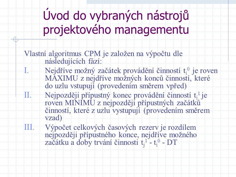 Úvod do vybraných nástrojů projektového managementu Schéma uzlu při výpočtu metodou CPM: i t i 0 t i 1