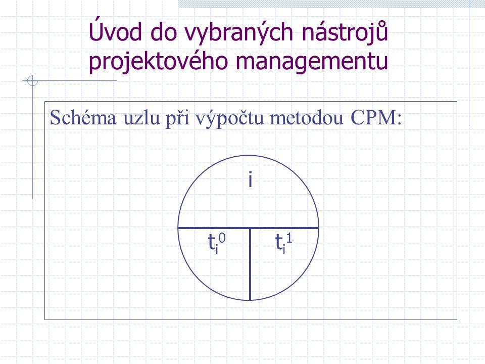 Úvod do vybraných nástrojů projektového managementu Následné určení kritické cesty je určeno činnostmi s minimální hodnotou celkové časové rezervy.