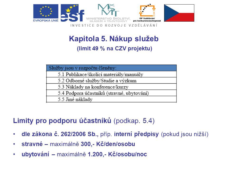 Kapitola 5. Nákup služeb (limit 49 % na CZV projektu) Limity pro podporu účastníků (podkap.