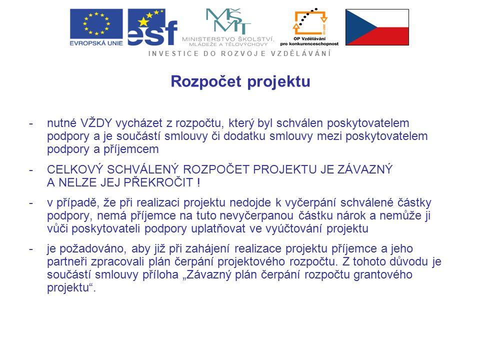 Kapitola 5.Nákup služeb (limit 49 % na CZV projektu) Limity pro podporu účastníků (podkap.