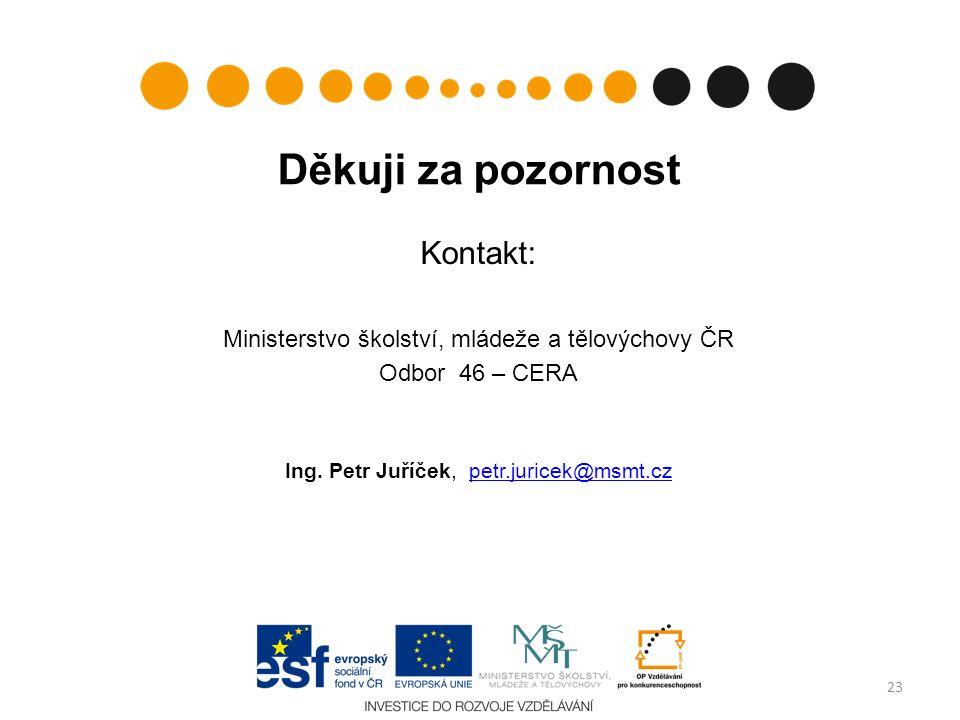 Děkuji za pozornost Kontakt: Ministerstvo školství, mládeže a tělovýchovy ČR Odbor 46 – CERA Ing.
