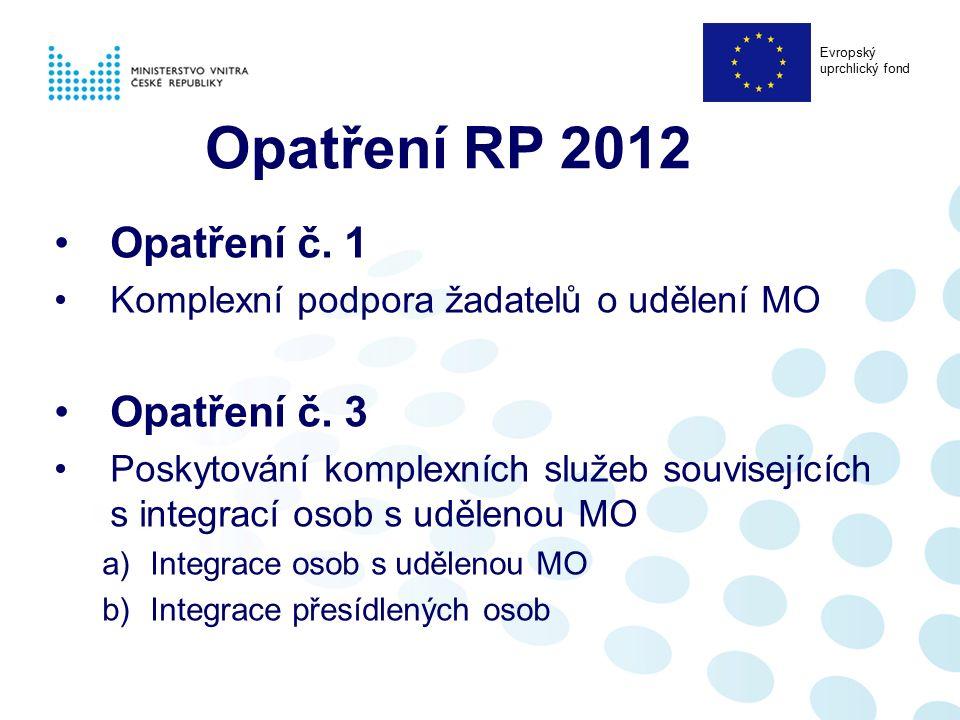 Opatření RP 2012 Opatření č. 1 Komplexní podpora žadatelů o udělení MO Opatření č. 3 Poskytování komplexních služeb souvisejících s integrací osob s u