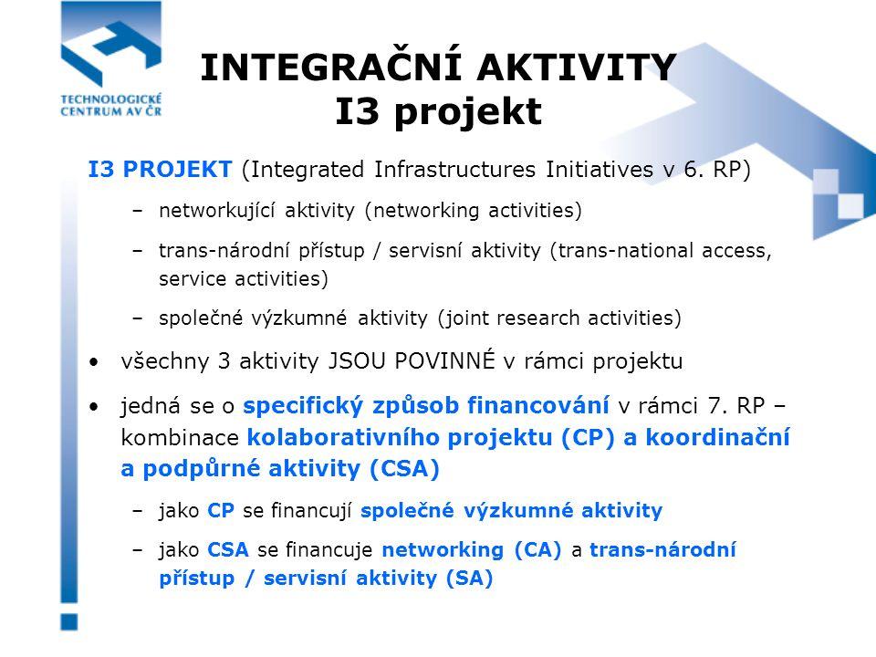 VÝZVA 2010-1 FP7-INFRASTRUCTURES-2010-1 předpokládané uveřejnění: 30.