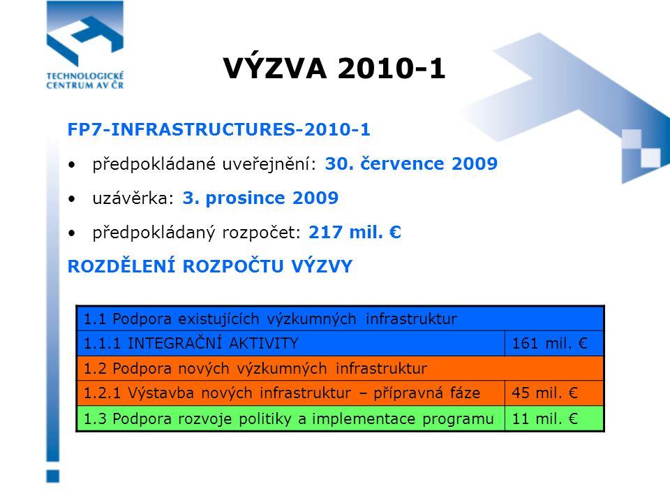 VÝZVA 2010-1 INTEGRAČNÍ AKTIVITY pro tyto aktivity alokován celkový rozpočet 161 mil.