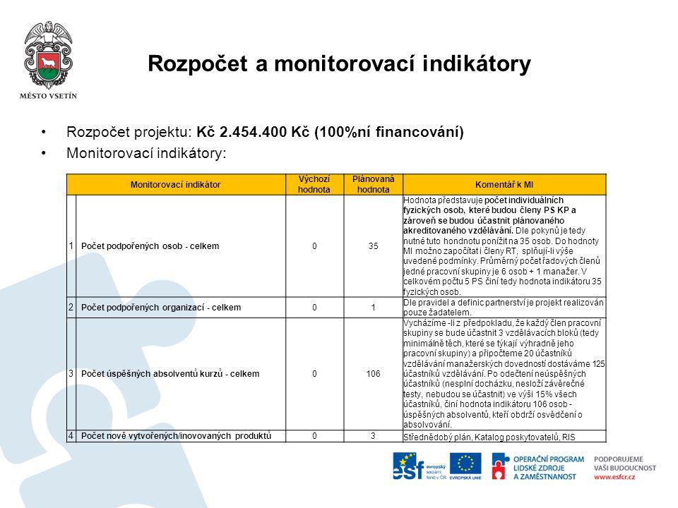 Rozpočet a monitorovací indikátory Rozpočet projektu: Kč 2.454.400 Kč (100%ní financování) Monitorovací indikátory: Monitorovací indikátor Výchozí hod