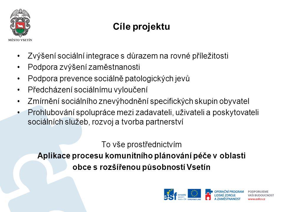 Cíle projektu Zvýšení sociální integrace s důrazem na rovné příležitosti Podpora zvýšení zaměstnanosti Podpora prevence sociálně patologických jevů Př