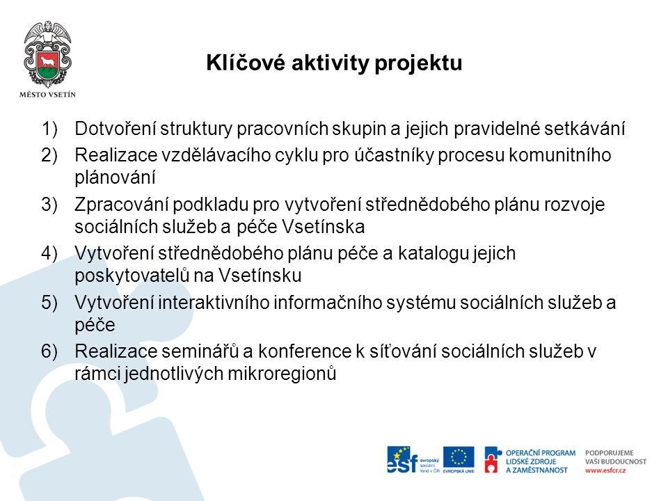 Klíčové aktivity projektu 1)Dotvoření struktury pracovních skupin a jejich pravidelné setkávání 2)Realizace vzdělávacího cyklu pro účastníky procesu k