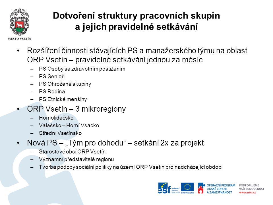 Dotvoření struktury pracovních skupin a jejich pravidelné setkávání Rozšíření činnosti stávajících PS a manažerského týmu na oblast ORP Vsetín – pravi