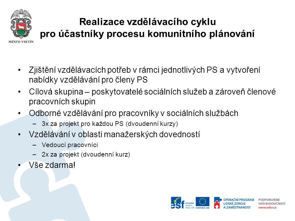 Realizace vzdělávacího cyklu pro účastníky procesu komunitního plánování Zjištění vzdělávacích potřeb v rámci jednotlivých PS a vytvoření nabídky vzdě