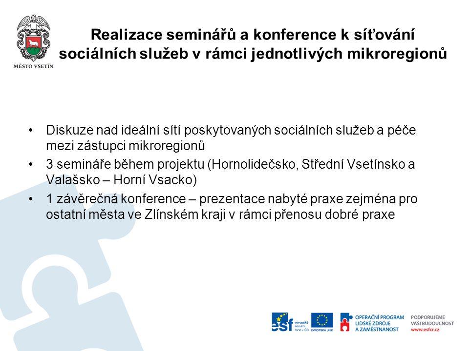 Realizace seminářů a konference k síťování sociálních služeb v rámci jednotlivých mikroregionů Diskuze nad ideální sítí poskytovaných sociálních služe