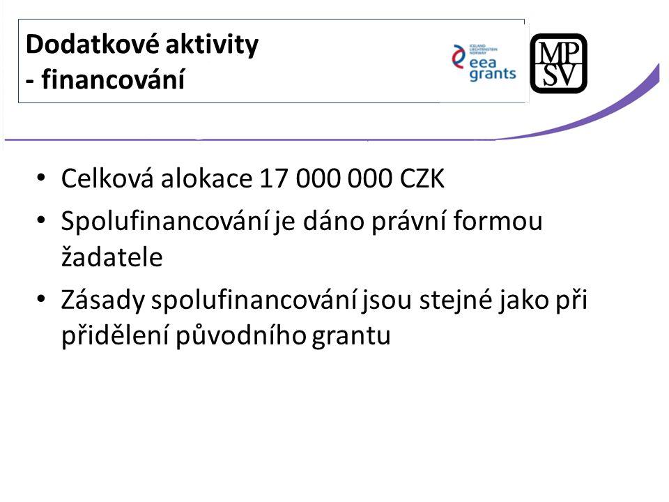 Celková alokace 17 000 000 CZK Spolufinancování je dáno právní formou žadatele Zásady spolufinancování jsou stejné jako při přidělení původního grantu