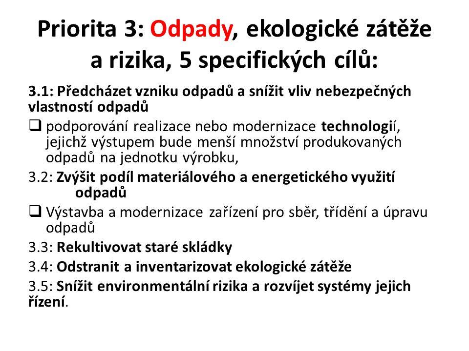 Priorita 3: Odpady, ekologické zátěže a rizika, 5 specifických cílů: 3.1: Předcházet vzniku odpadů a snížit vliv nebezpečných vlastností odpadů  podporování realizace nebo modernizace technologií, jejichž výstupem bude menší množství produkovaných odpadů na jednotku výrobku, 3.2: Zvýšit podíl materiálového a energetického využití odpadů  Výstavba a modernizace zařízení pro sběr, třídění a úpravu odpadů 3.3: Rekultivovat staré skládky 3.4: Odstranit a inventarizovat ekologické zátěže 3.5: Snížit environmentální rizika a rozvíjet systémy jejich řízení.
