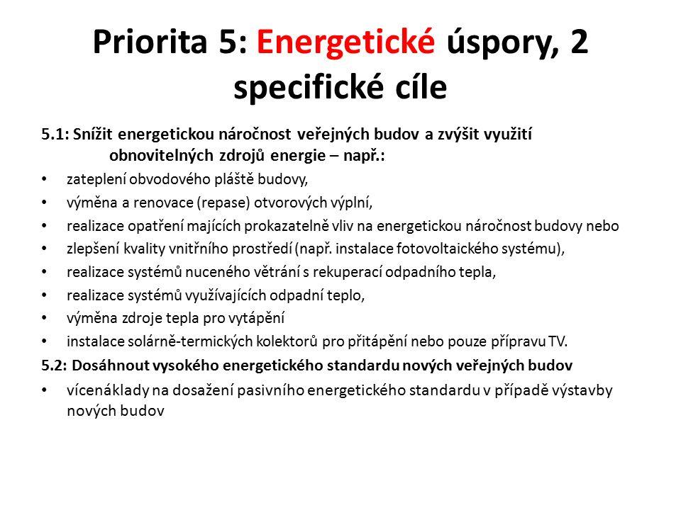 Priorita 5: Energetické úspory, 2 specifické cíle 5.1: Snížit energetickou náročnost veřejných budov a zvýšit využití obnovitelných zdrojů energie – např.: zateplení obvodového pláště budovy, výměna a renovace (repase) otvorových výplní, realizace opatření majících prokazatelně vliv na energetickou náročnost budovy nebo zlepšení kvality vnitřního prostředí (např.