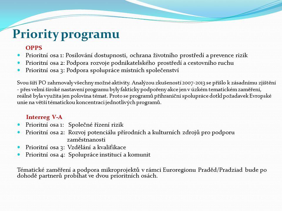 Priority programu OPPS Prioritní osa 1: Posilování dostupnosti, ochrana životního prostředí a prevence rizik Prioritní osa 2: Podpora rozvoje podnikatelského prostředí a cestovního ruchu Prioritní osa 3: Podpora spolupráce místních společenství Svou šíří PO zahrnovaly všechny možné aktivity.