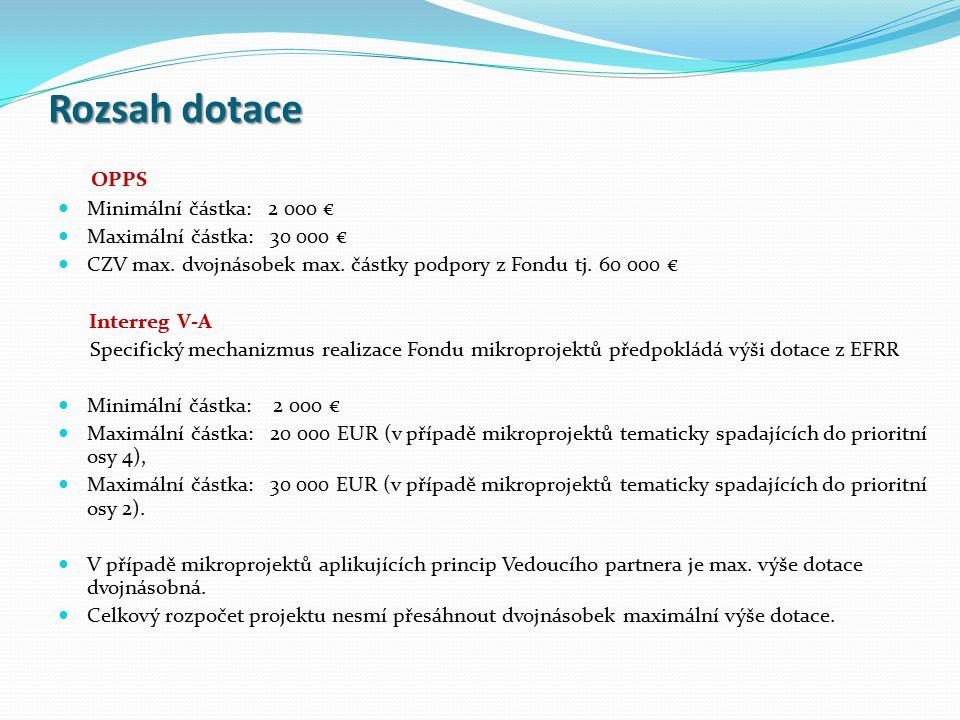 Rozsah dotace OPPS Minimální částka: 2 000 € Maximální částka: 30 000 € CZV max. dvojnásobek max. částky podpory z Fondu tj. 60 000 € Interreg V-A Spe