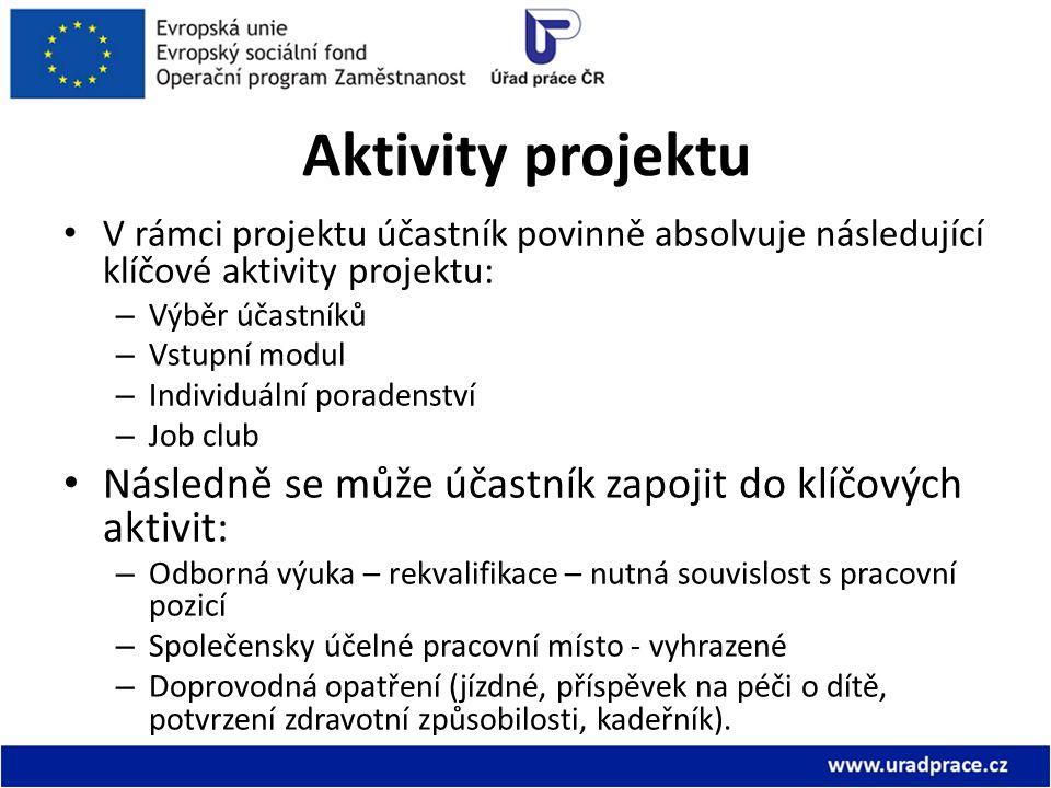 Aktivity projektu V rámci projektu účastník povinně absolvuje následující klíčové aktivity projektu: – Výběr účastníků – Vstupní modul – Individuální