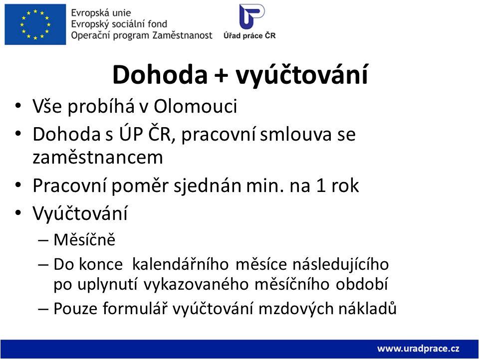 Dohoda + vyúčtování Vše probíhá v Olomouci Dohoda s ÚP ČR, pracovní smlouva se zaměstnancem Pracovní poměr sjednán min. na 1 rok Vyúčtování – Měsíčně