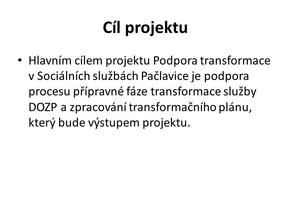 Cíl projektu Hlavním cílem projektu Podpora transformace v Sociálních službách Pačlavice je podpora procesu přípravné fáze transformace služby DOZP a zpracování transformačního plánu, který bude výstupem projektu.