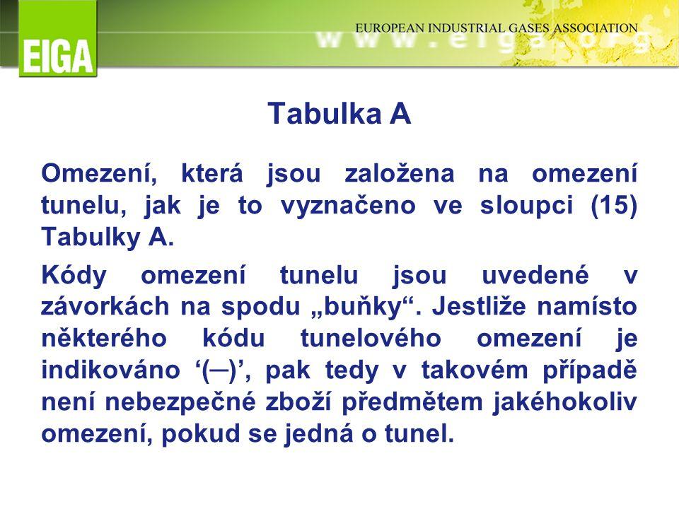 Tabulka A Omezení, která jsou založena na omezení tunelu, jak je to vyznačeno ve sloupci (15) Tabulky A.