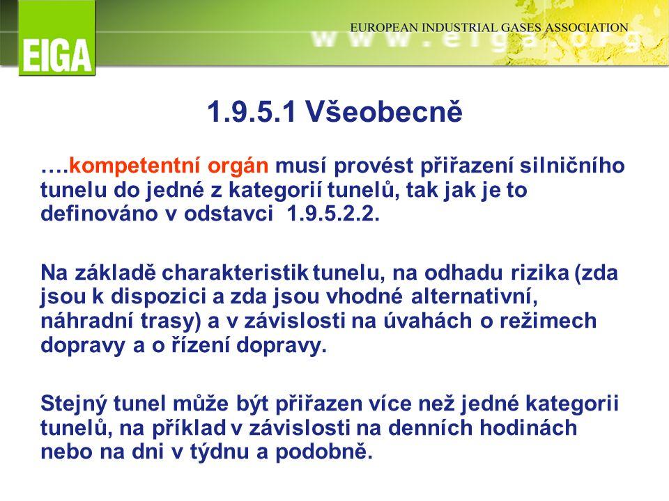 1.9.5.1 Všeobecně ….kompetentní orgán musí provést přiřazení silničního tunelu do jedné z kategorií tunelů, tak jak je to definováno v odstavci 1.9.5.2.2.