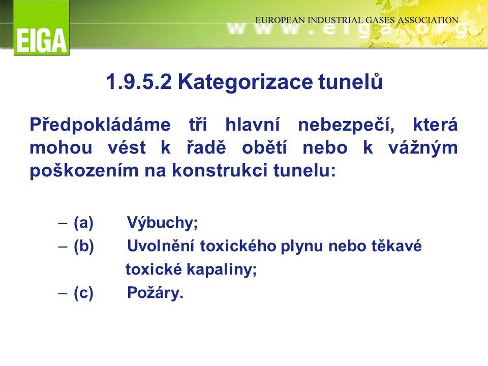 1.9.5.2 Kategorizace tunelů Předpokládáme tři hlavní nebezpečí, která mohou vést k řadě obětí nebo k vážným poškozením na konstrukci tunelu: –(a)Výbuchy; –(b)Uvolnění toxického plynu nebo těkavé toxické kapaliny; –(c)Požáry.