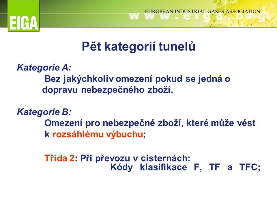 Pět kategorií tunelů Kategorie A: Bez jakýchkoliv omezení pokud se jedná o dopravu nebezpečného zboží.