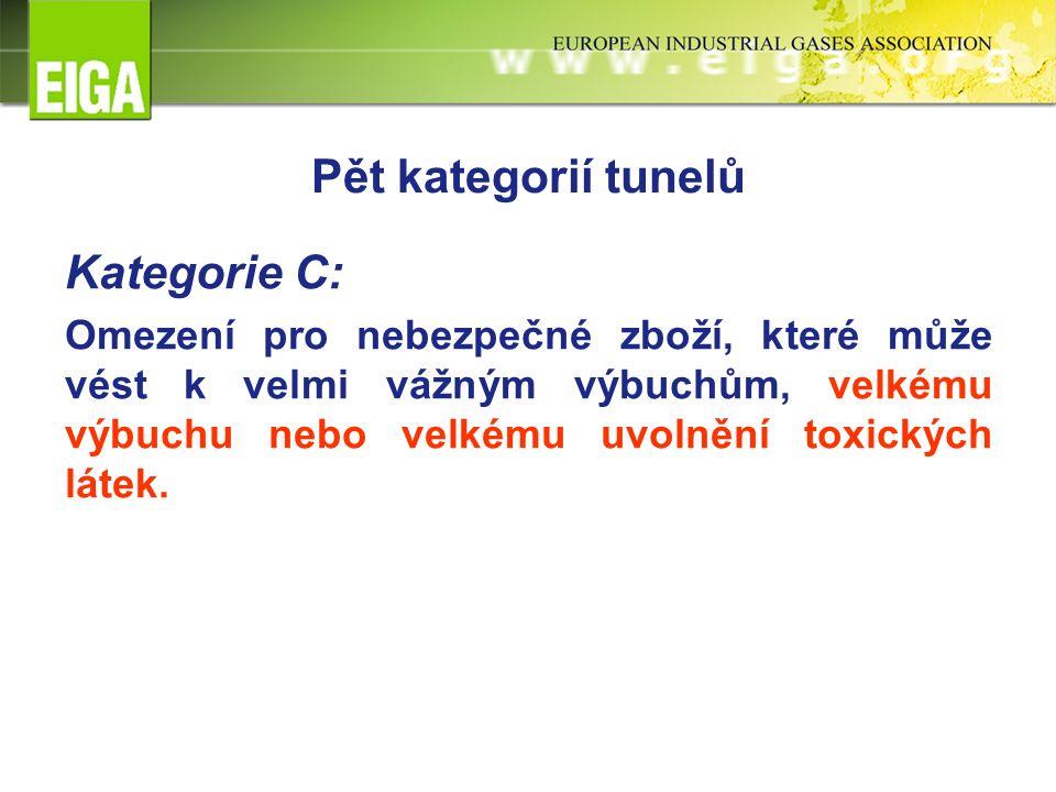 Příklad 1 UN 1977 Kapalný dusík.Tabulka 3.2 Sloupec 15 Kód omezení ohledně tunelu (E).