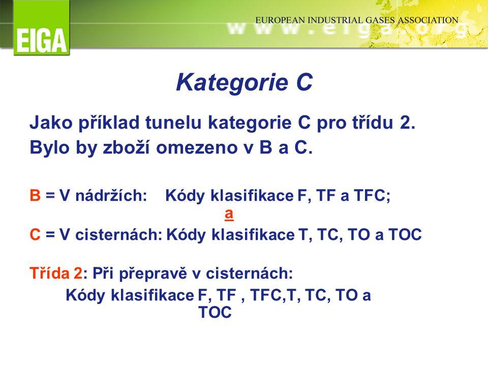 Pět kategorií tunelů Kategorie D: Omezení pro nebezpečné zboží, které může vést k velmi silnému výbuchu, k velkému výbuchu, k velkému uvolnění toxických látek nebo k velkému požáru; Třída 2: Kódy klasifikace F, FC, T, TF, TC, TO, TFC a TOC Kategorie E: Omezení pro veškeré nebezpečné zboží třídy 2